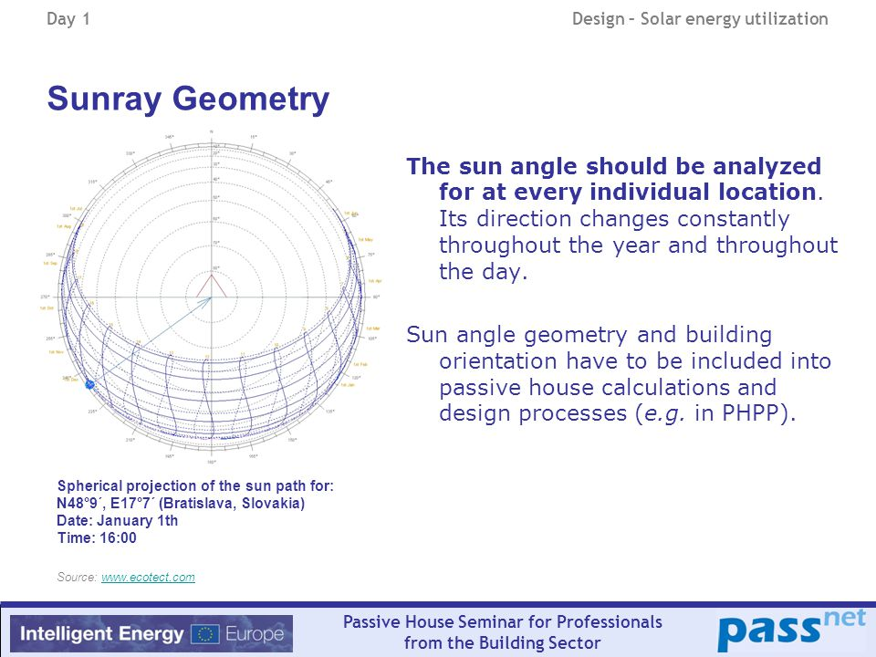 Day 1Design – Solar energy utilization Passive House Seminar for Professionals from the Building Sector The sun angle should be analyzed for at every individual location.