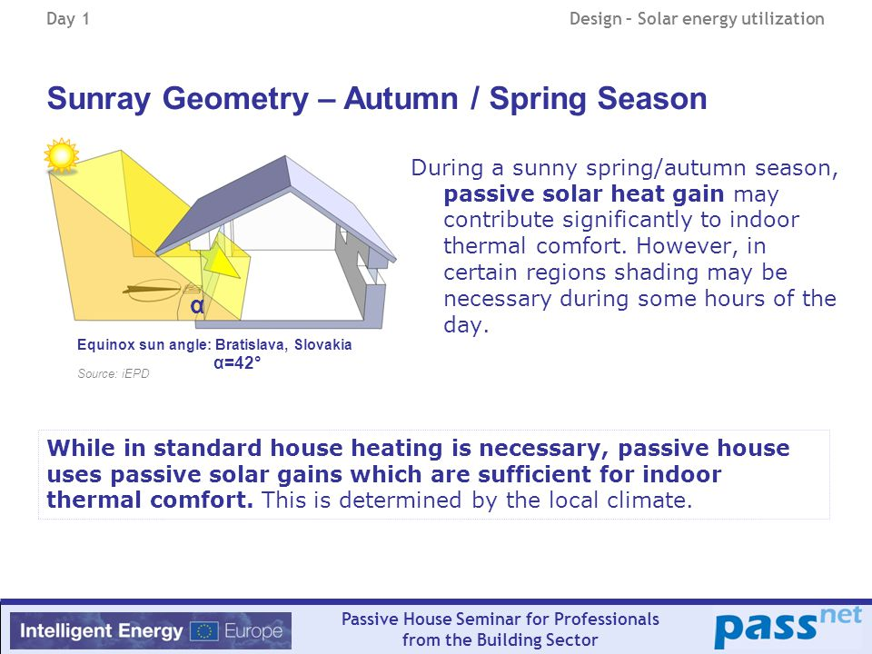 Day 1Design – Solar energy utilization Passive House Seminar for Professionals from the Building Sector During a sunny spring/autumn season, passive solar heat gain may contribute significantly to indoor thermal comfort.