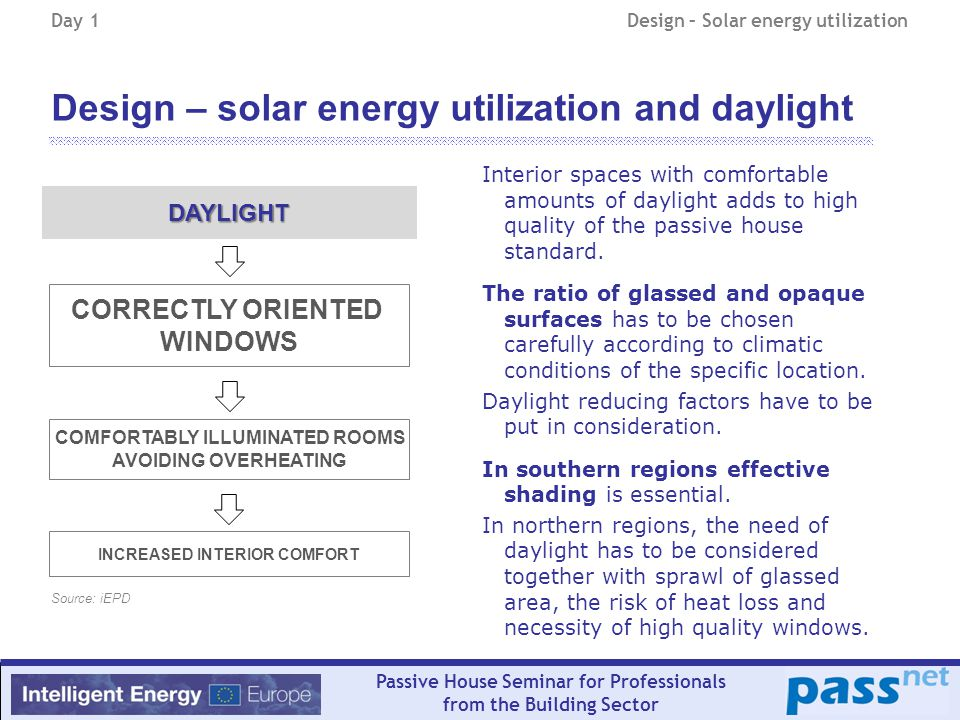 Passive House Seminar for Professionals from the Building Sector Design – solar energy utilization and daylight Interior spaces with comfortable amounts of daylight adds to high quality of the passive house standard.