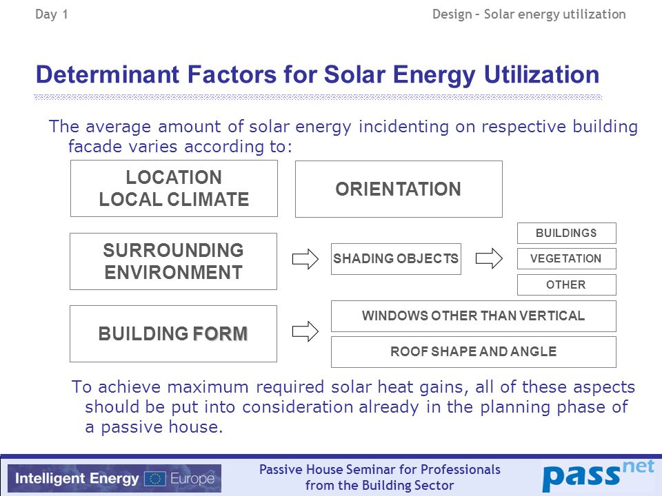 Passive House Seminar for Professionals from the Building Sector Determinant Factors for Solar Energy Utilization The average amount of solar energy incidenting on respective building facade varies according to: To achieve maximum required solar heat gains, all of these aspects should be put into consideration already in the planning phase of a passive house.