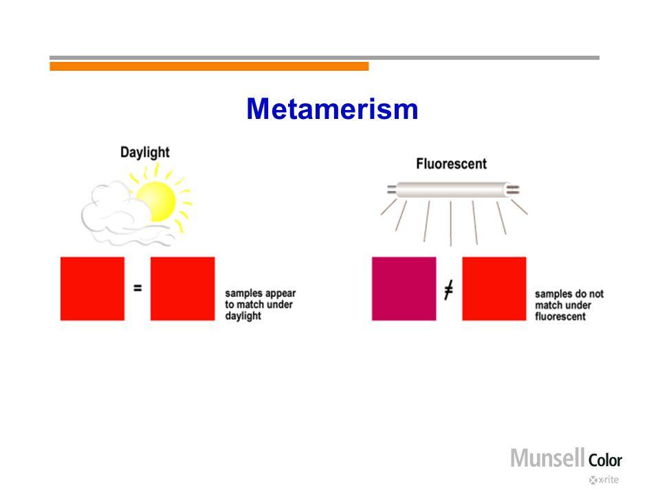 Metamerism