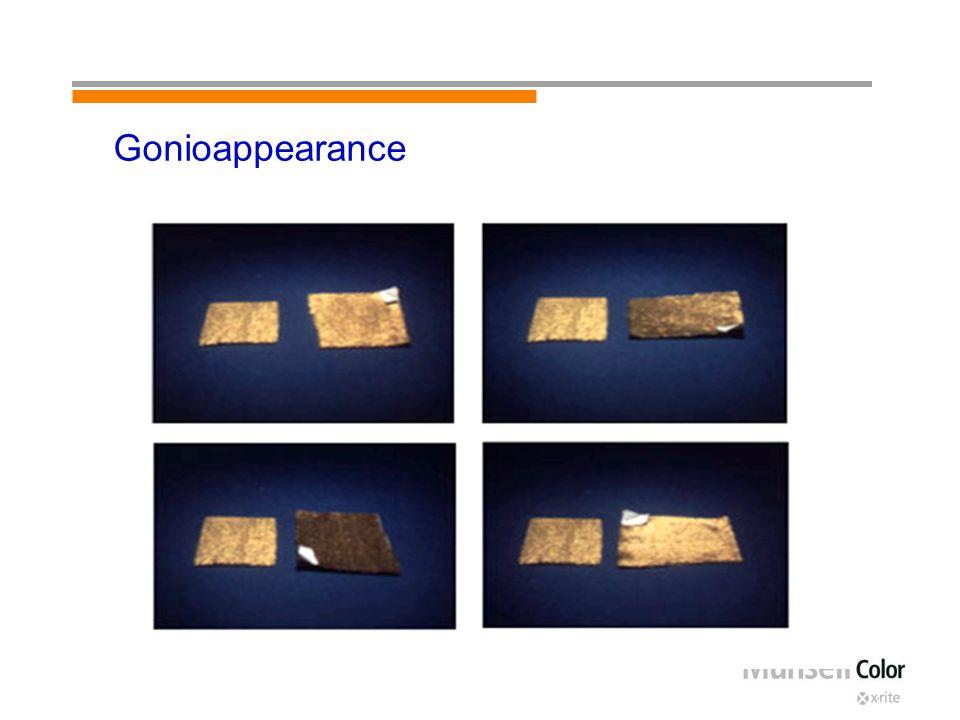 Gonioappearance
