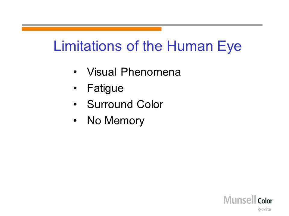 Limitations of the Human Eye Visual Phenomena Fatigue Surround Color No Memory
