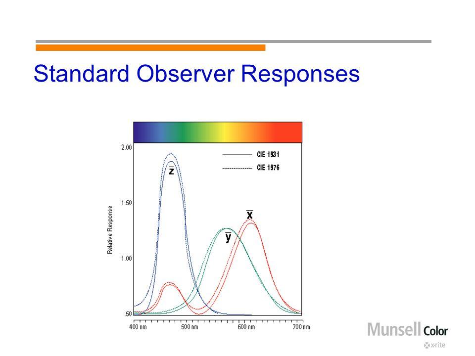 Standard Observer Responses