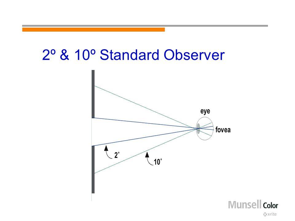 2º & 10º Standard Observer