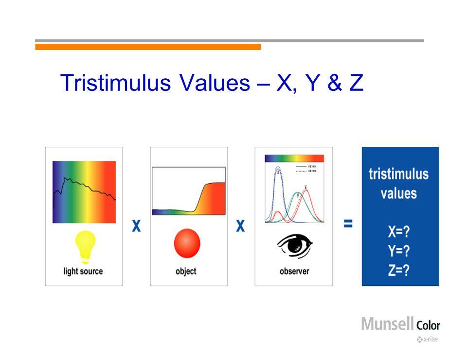 Tristimulus Values – X, Y & Z