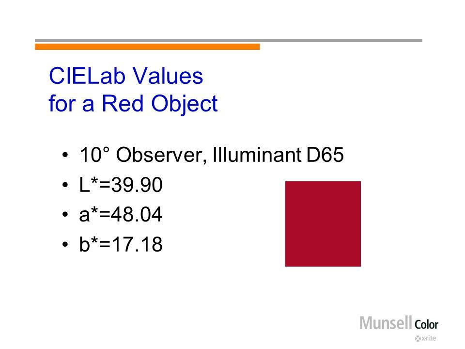 CIELab Values for a Red Object 10° Observer, Illuminant D65 L*=39.90 a*=48.04 b*=17.18