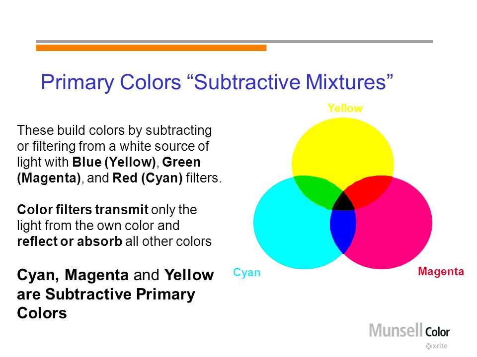 Cyan Magenta Yellow These build colors by subtracting or filtering from a white source of light with Blue (Yellow), Green (Magenta), and Red (Cyan) fi