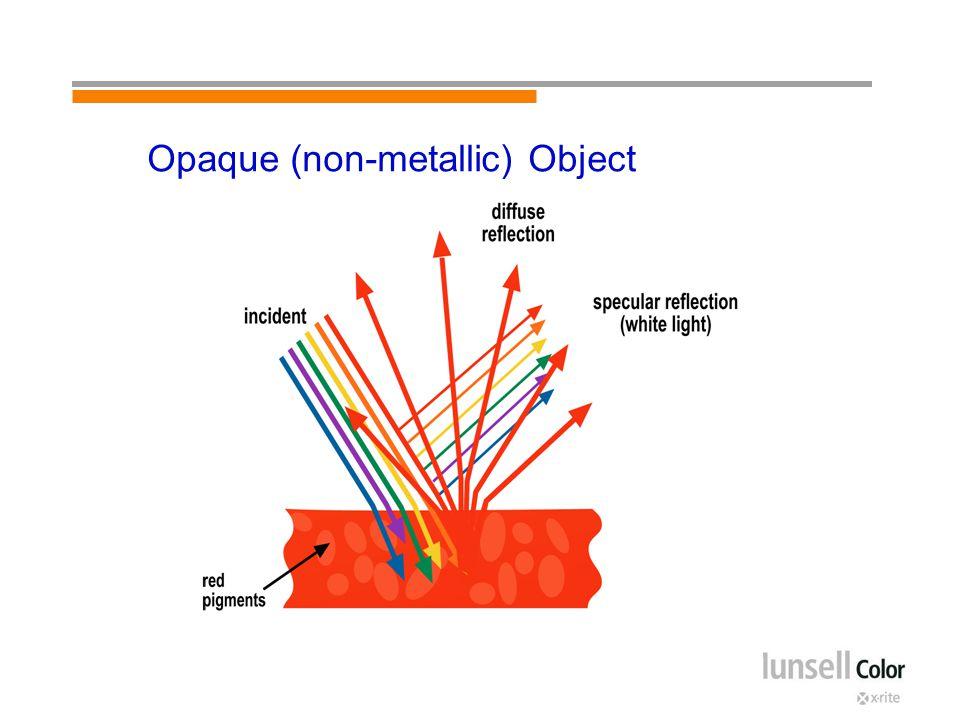 Opaque (non-metallic) Object