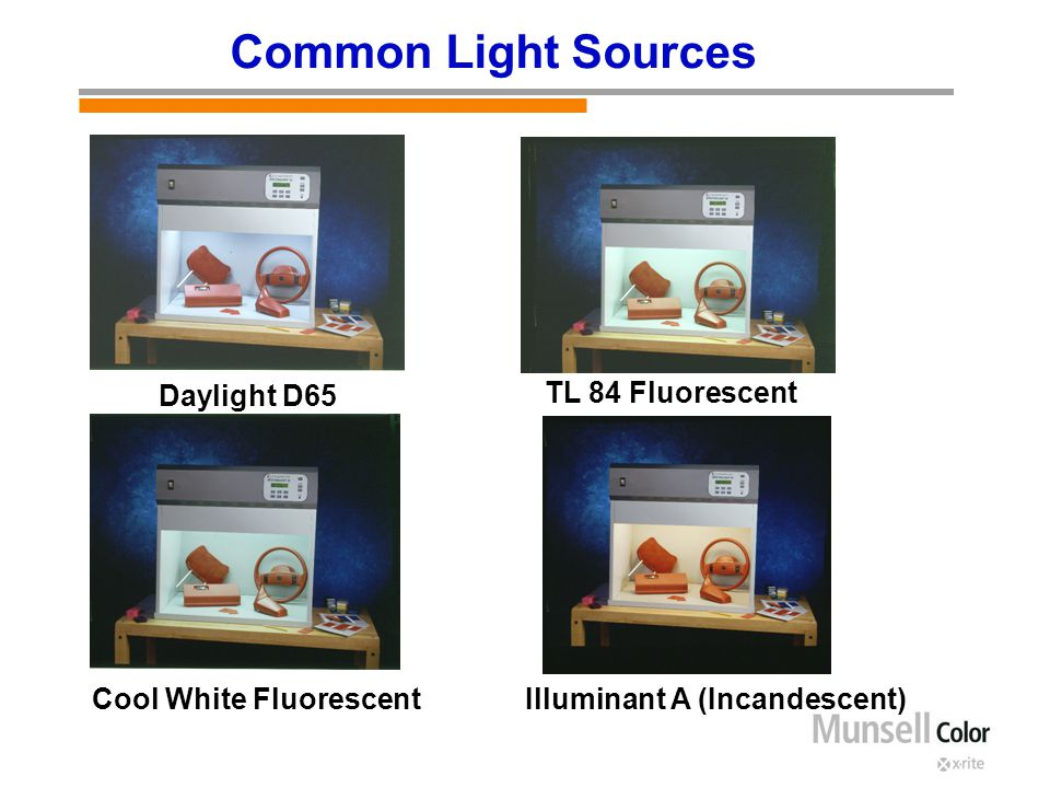 Common Light Sources Daylight D65 TL 84 Fluorescent Cool White FluorescentIlluminant A (Incandescent)