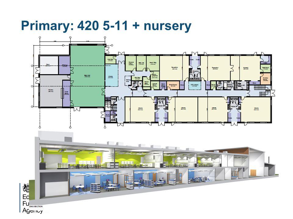 Primary: 420 5-11 + nursery