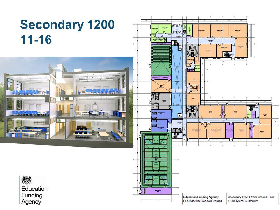 Secondary 1200 11-16
