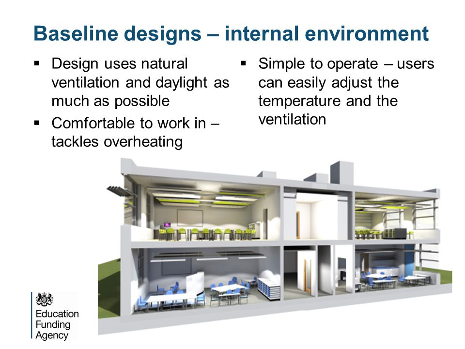 Baseline designs – internal environment  Design uses natural ventilation and daylight as much as possible  Comfortable to work in – tackles overheating  Simple to operate – users can easily adjust the temperature and the ventilation