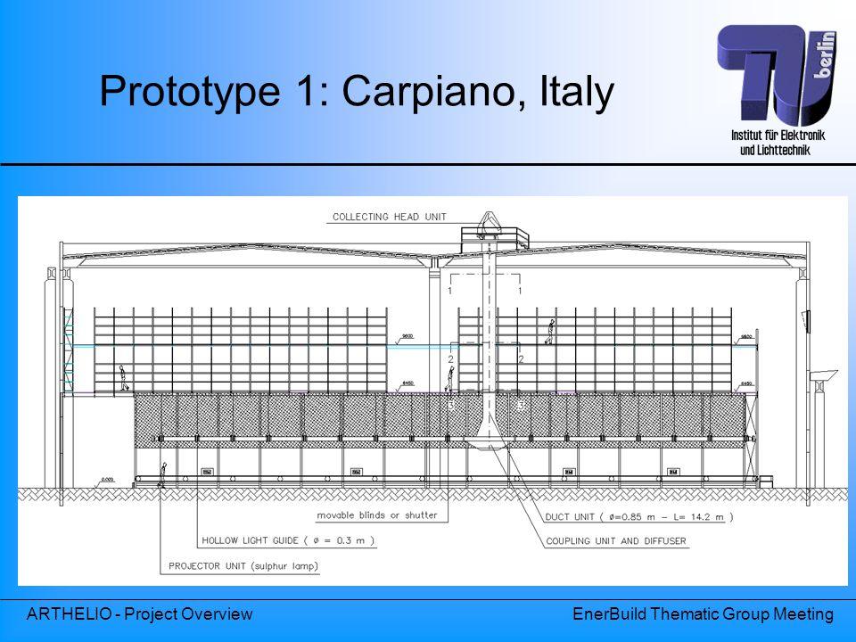 ARTHELIO - Project OverviewEnerBuild Thematic Group Meeting Prototype 1: Carpiano, Italy
