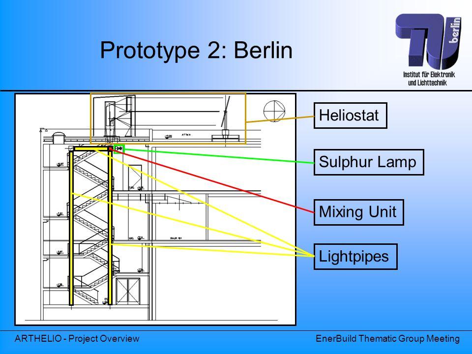 ARTHELIO - Project OverviewEnerBuild Thematic Group Meeting Prototype 2: Berlin Heliostat Sulphur Lamp Mixing Unit Lightpipes