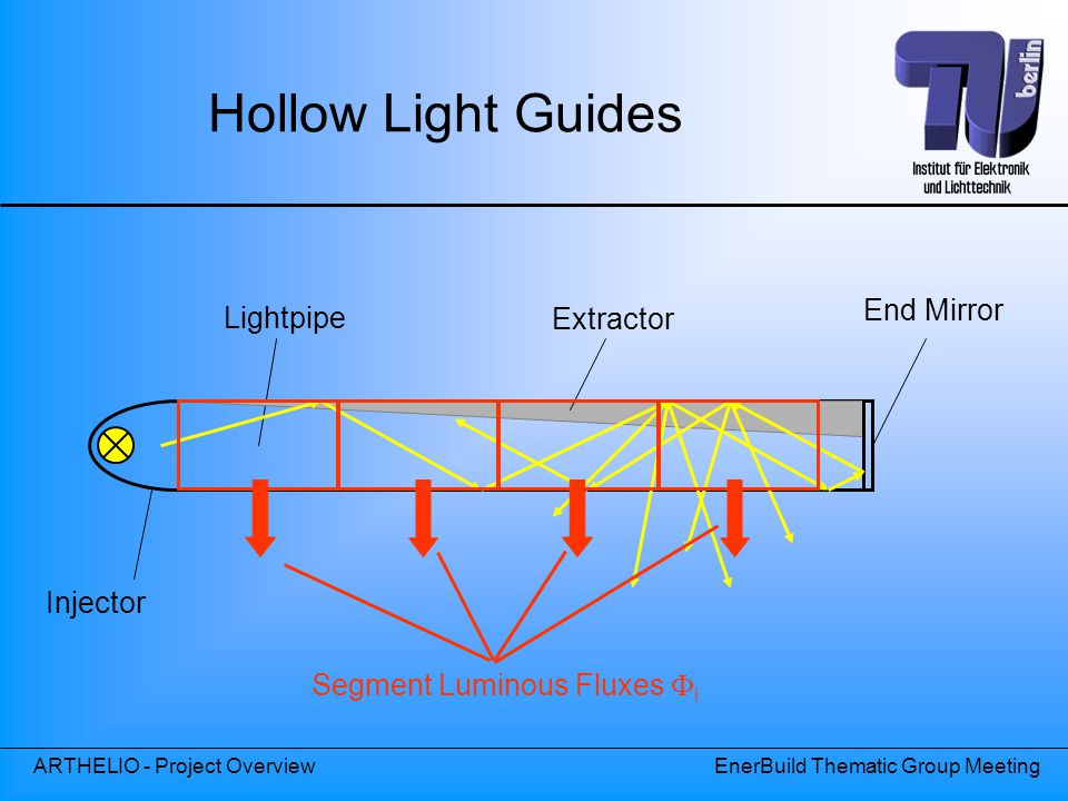 ARTHELIO - Project OverviewEnerBuild Thematic Group Meeting Hollow Light Guides Injector Lightpipe Extractor End Mirror Segment Luminous Fluxes  i