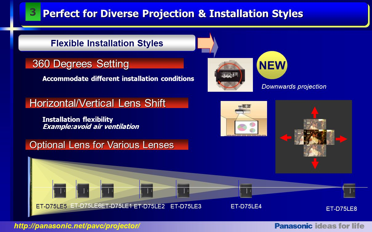 http://panasonic.net/pavc/projector/ Installation flexibility Example:avoid air ventilation 3 Accommodate different installation conditions Horizontal/Vertical Lens Shift 360 Degrees Setting 360 Degrees Setting ET-D75LE5 ET-D75LE6 ET-D75LE1 ET-D75LE2ET-D75LE3ET-D75LE4 ET-D75LE8 Optional Lens for Various Lenses Downwards projection Flexible Installation Styles Flexible Installation Styles Perfect for Diverse Projection & Installation Styles NEW