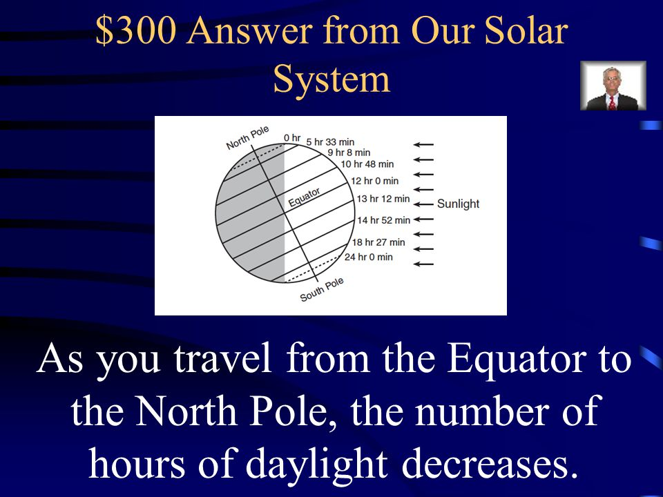 $300 Answer from Earth s Movements A. rotation