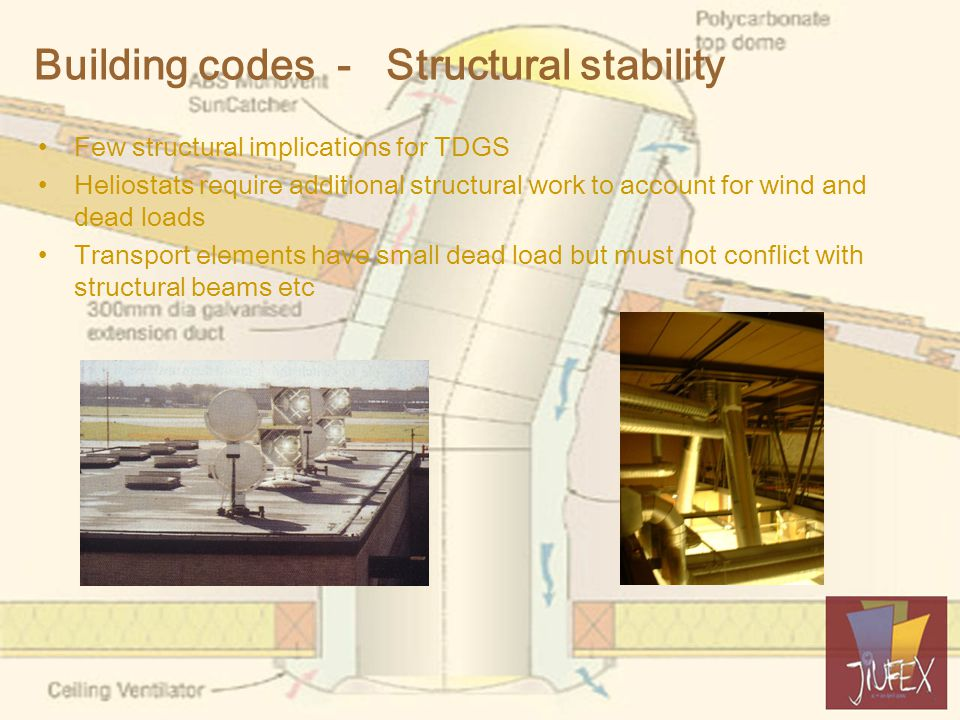 Building codes - Structural stability Few structural implications for TDGS Heliostats require additional structural work to account for wind and dead loads Transport elements have small dead load but must not conflict with structural beams etc