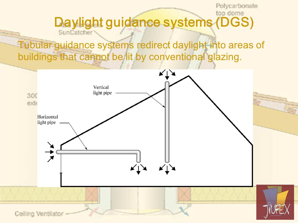 Daylight guidance systems (DGS) Tubular guidance systems redirect daylight into areas of buildings that cannot be lit by conventional glazing.