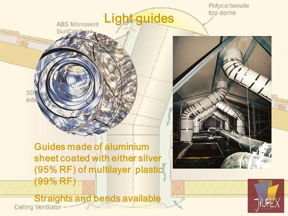 Light guides Guides made of aluminium sheet coated with either silver (95% RF) of multilayer plastic (99% RF) Straights and bends available