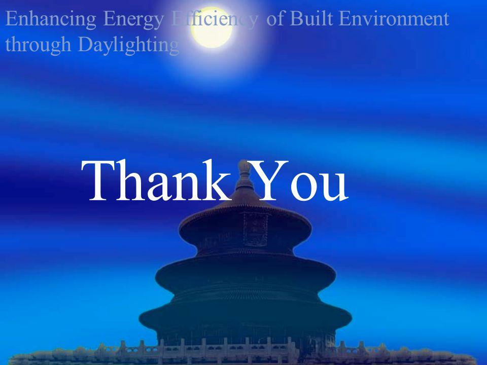 Enhancing Energy Efficiency of Built Environment through Daylighting Thank You