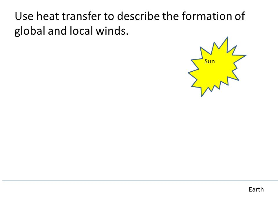 Use heat transfer to describe the formation of global and local winds. Sun Earth