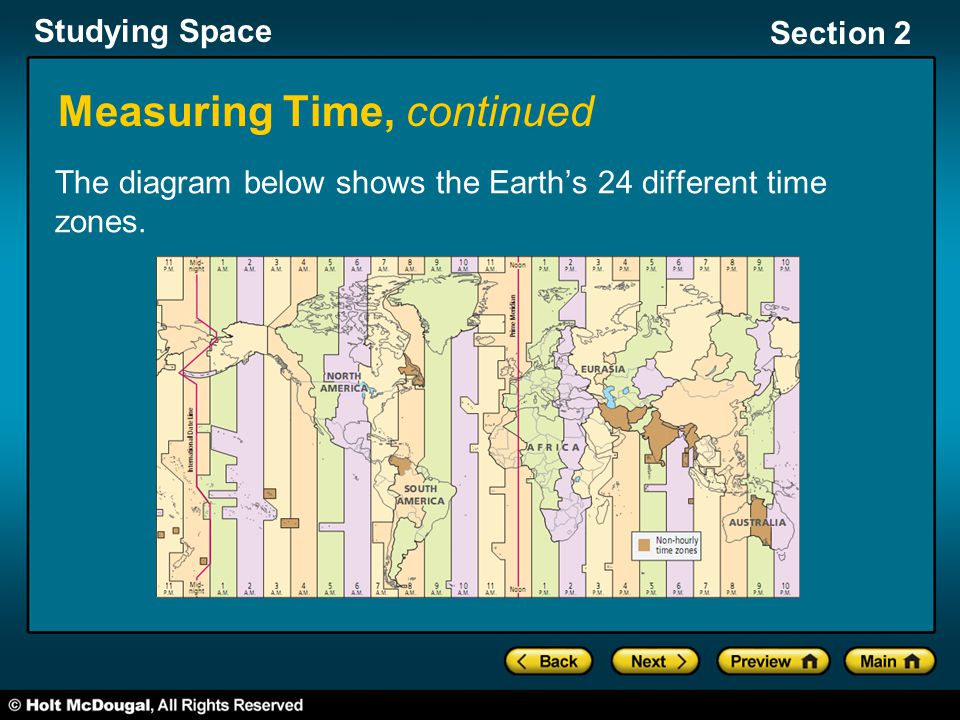 Studying Space Section 2 Measuring Time, continued The diagram below shows the Earth's 24 different time zones.