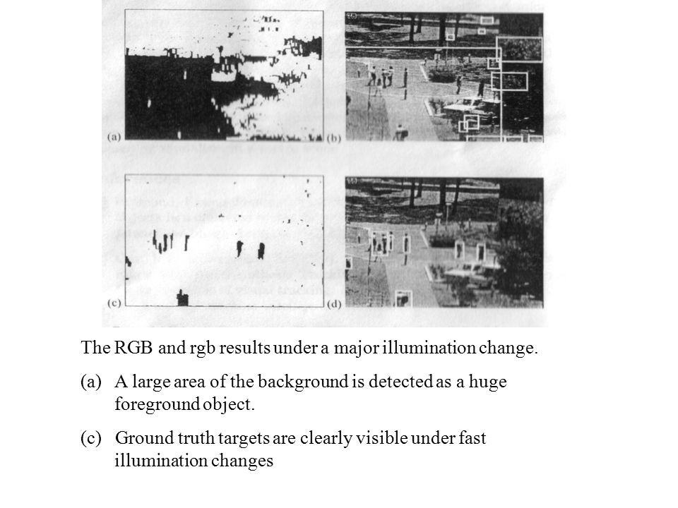 The RGB and rgb results under a major illumination change.