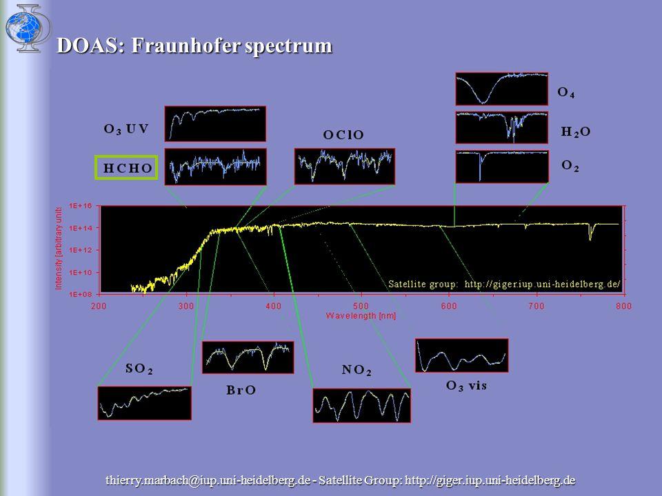 DOAS: Fraunhofer spectrum