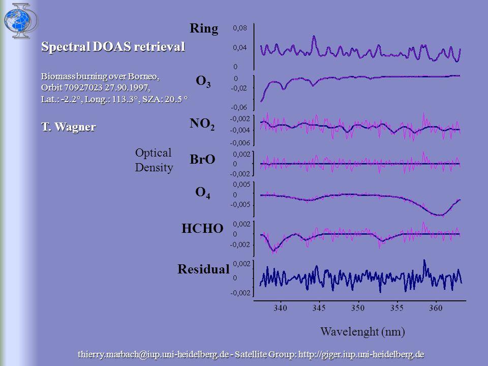Optical Density Spectral DOAS retrieval Biomass burning over Borneo, Orbit 70927023 27.90.1997, Lat.: -2.2°, Long.: 113.3°, SZA: 20.5 ° T.