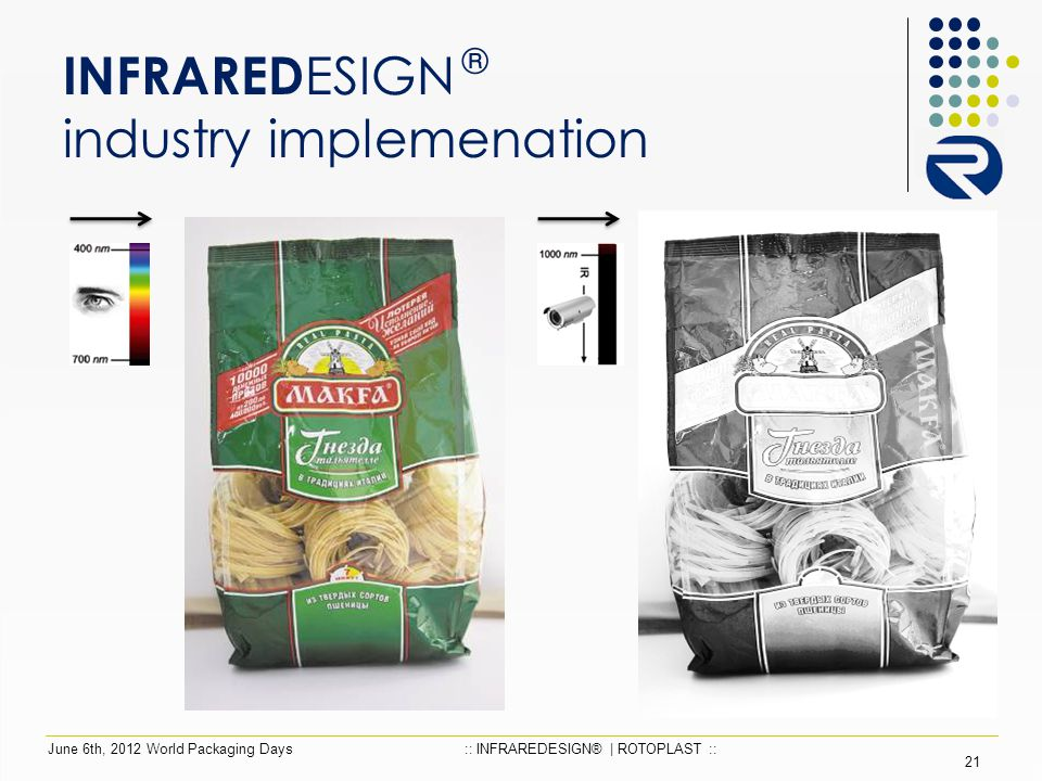 INFRARED ESIGN ® industry implemenation 21 June 6th, 2012 World Packaging Days:: INFRAREDESIGN® | ROTOPLAST ::