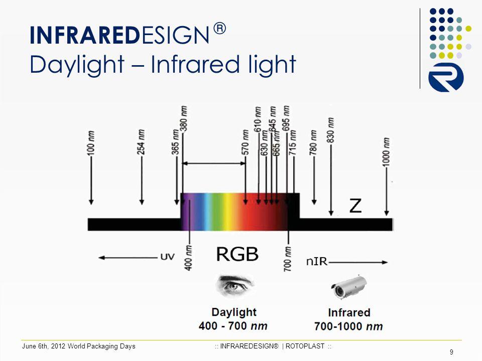 INFRARED ESIGN ® Daylight – Infrared light 9 June 6th, 2012 World Packaging Days:: INFRAREDESIGN® | ROTOPLAST ::