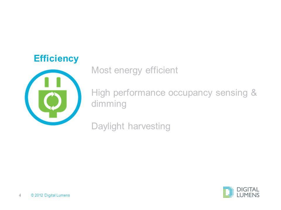5 EfficiencyFlexibilityReliabilitySavings © 2012 Digital Lumens 290W 2 year life Frequent maint.
