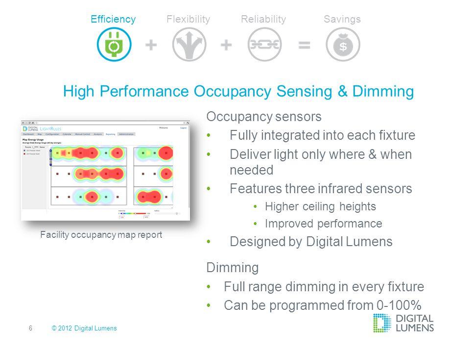 © 2012 Digital Lumens | Proprietary & Confidential 7 EfficiencyFlexibilityReliabilitySavings Controlling Sensor Delays Controls Energy Cost Sensor Log Data 4:30pm 5:30pm Sensor Delay % Active ILE Energy Cost* (160W) HIF Energy Cost* @ 15 mins (220W) 30 sec25.2 %$35 / yr$190 60 sec40.8 %$57$190 90 sec52.4 %$73$190 3 min72.5 %$102$190 5 min89.3 %$125$190 10 min98.6 %$138$190 * 10¢ /kWh