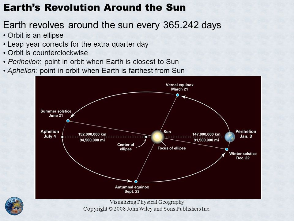 Visualizing Physical Geography Copyright © 2008 John Wiley and Sons Publishers Inc. Earth's Revolution Around the Sun Earth revolves around the sun ev