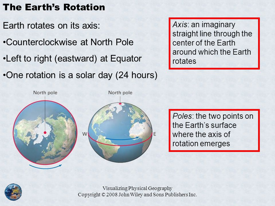 Visualizing Physical Geography Copyright © 2008 John Wiley and Sons Publishers Inc. The Earth's Rotation Earth rotates on its axis: Counterclockwise a