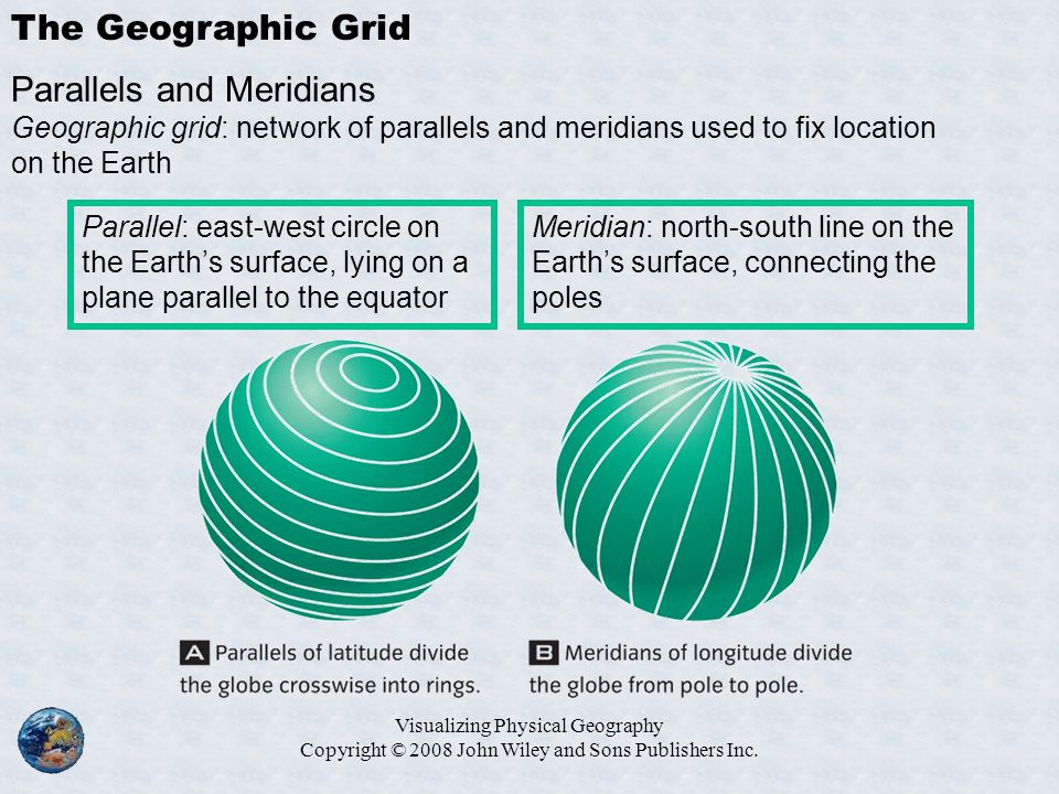 Visualizing Physical Geography Copyright © 2008 John Wiley and Sons Publishers Inc. The Geographic Grid Parallels and Meridians Geographic grid: netwo