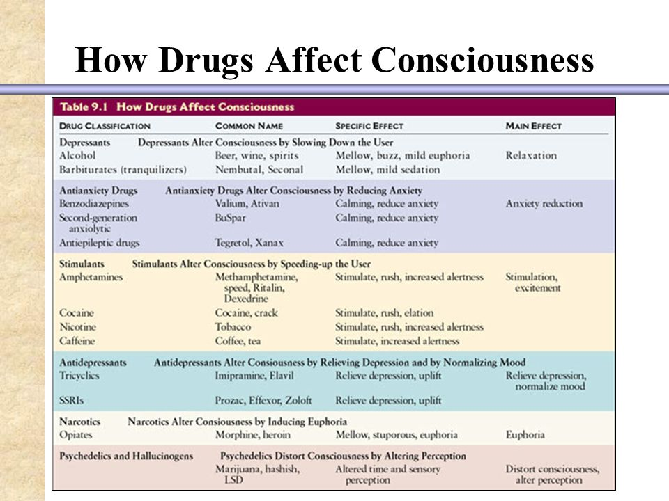 How Drugs Affect Consciousness