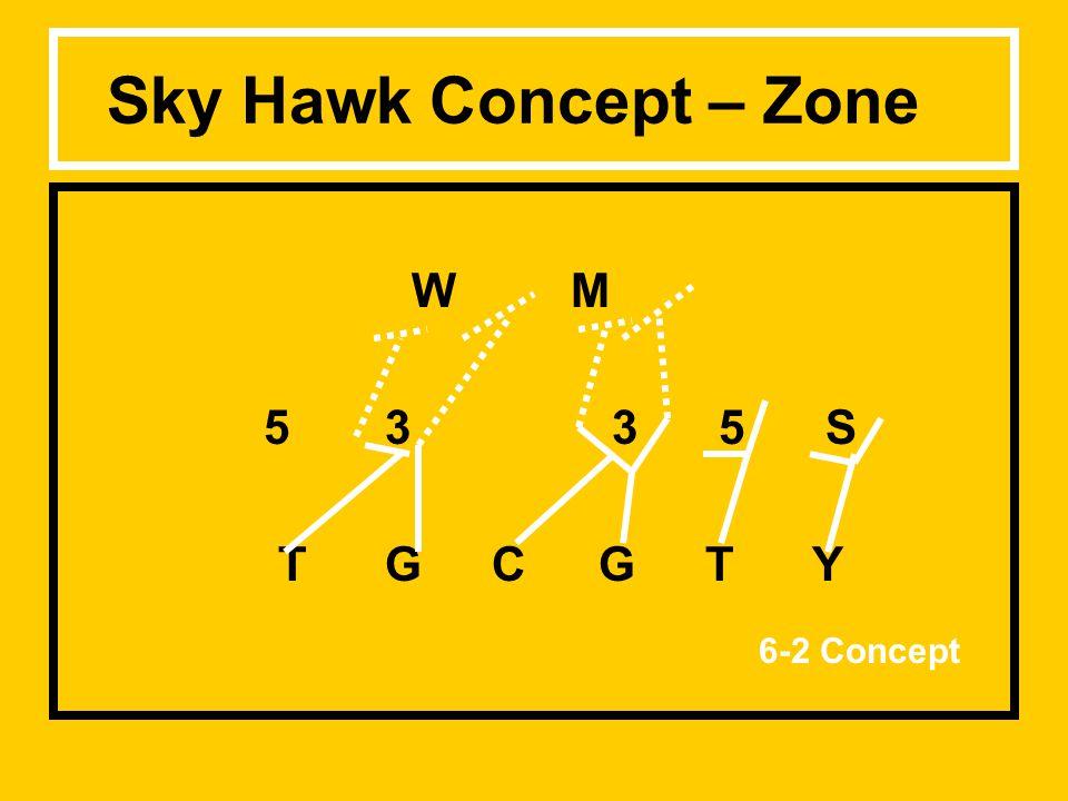 Sky Hawk Concept – Zone W M 53 3 5 S TGCGTY 6-2 Concept
