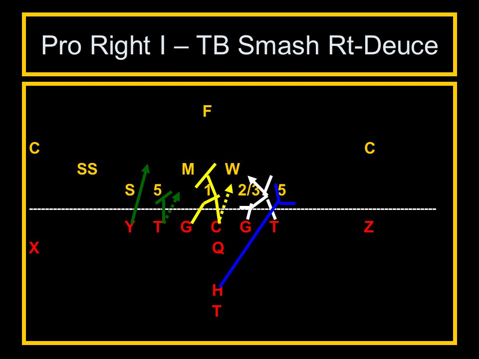 Pro Right I – TB Smash Rt-Deuce FC SS M W S 5 1 2/3 5 ------------------------------------------------------------------------------------------------------ Y T G C G TZ X Q H T