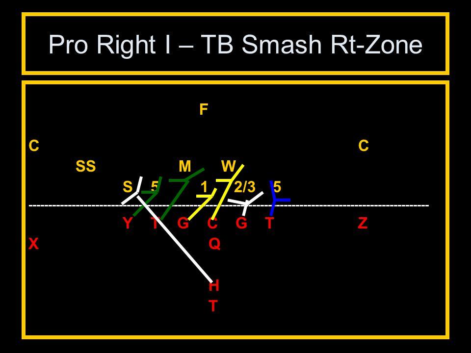 Pro Right I – TB Smash Rt-Zone FC SS M W S 5 1 2/3 5 ------------------------------------------------------------------------------------------------------ Y T G C G TZ X Q H T