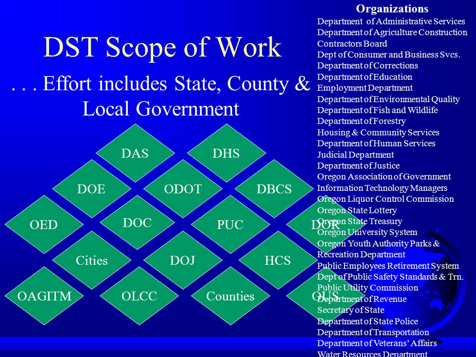 OUS DST Scope of Work...