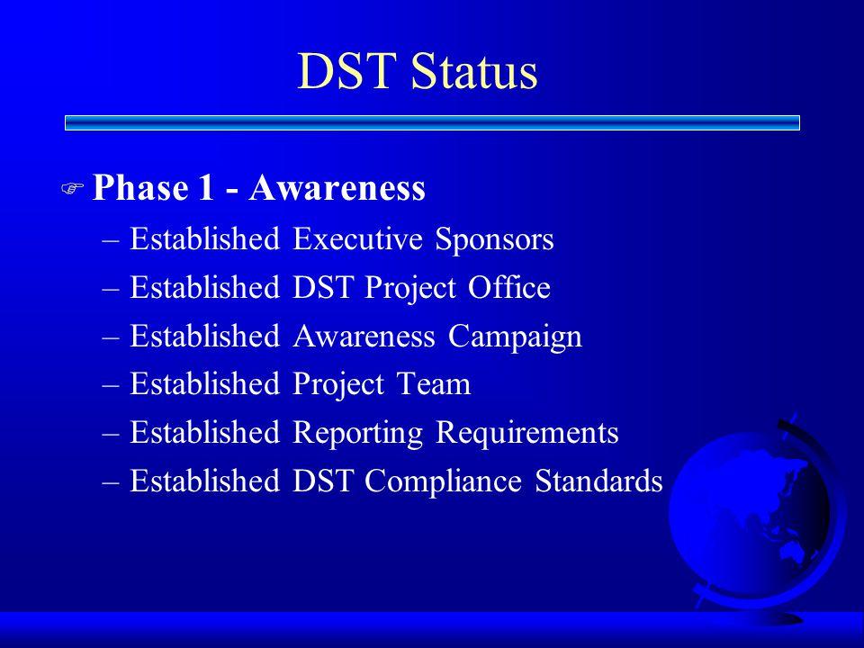 DST Status F Phase 1 - Awareness –Established Executive Sponsors –Established DST Project Office –Established Awareness Campaign –Established Project Team –Established Reporting Requirements –Established DST Compliance Standards