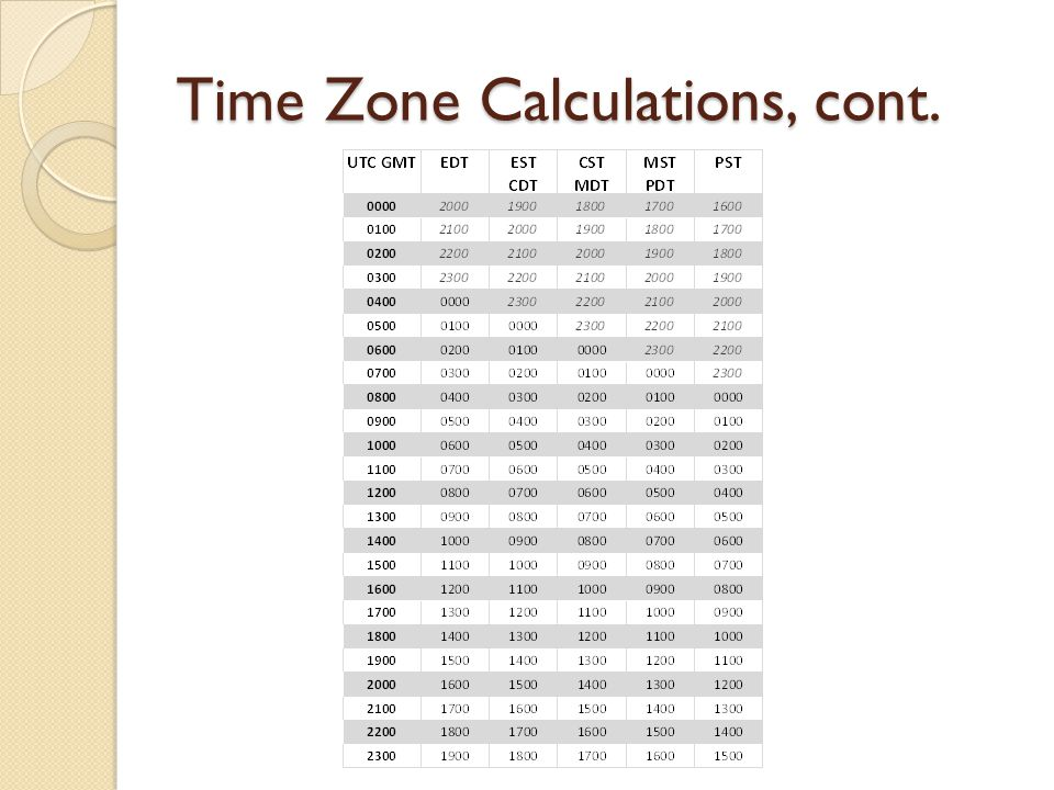 Time Zone Calculations, cont.