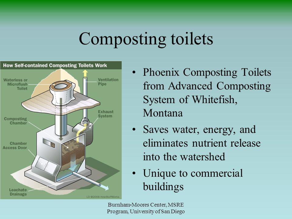 Composting toilets Phoenix Composting Toilets from Advanced Composting System of Whitefish, Montana Saves water, energy, and eliminates nutrient release into the watershed Unique to commercial buildings Burnham-Moores Center, MSRE Program, University of San Diego