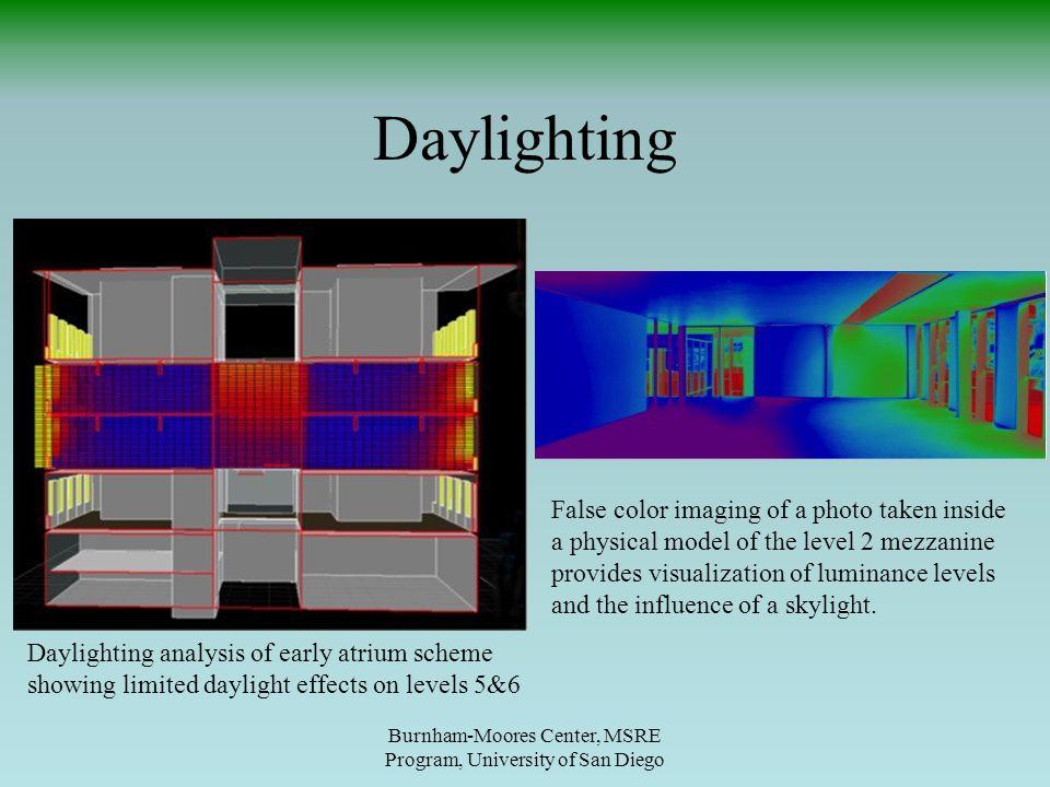 Daylighting Burnham-Moores Center, MSRE Program, University of San Diego Daylighting analysis of early atrium scheme showing limited daylight effects