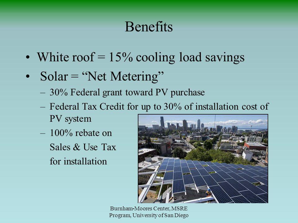 "Benefits Burnham-Moores Center, MSRE Program, University of San Diego White roof = 15% cooling load savings Solar = ""Net Metering"" –30% Federal grant"