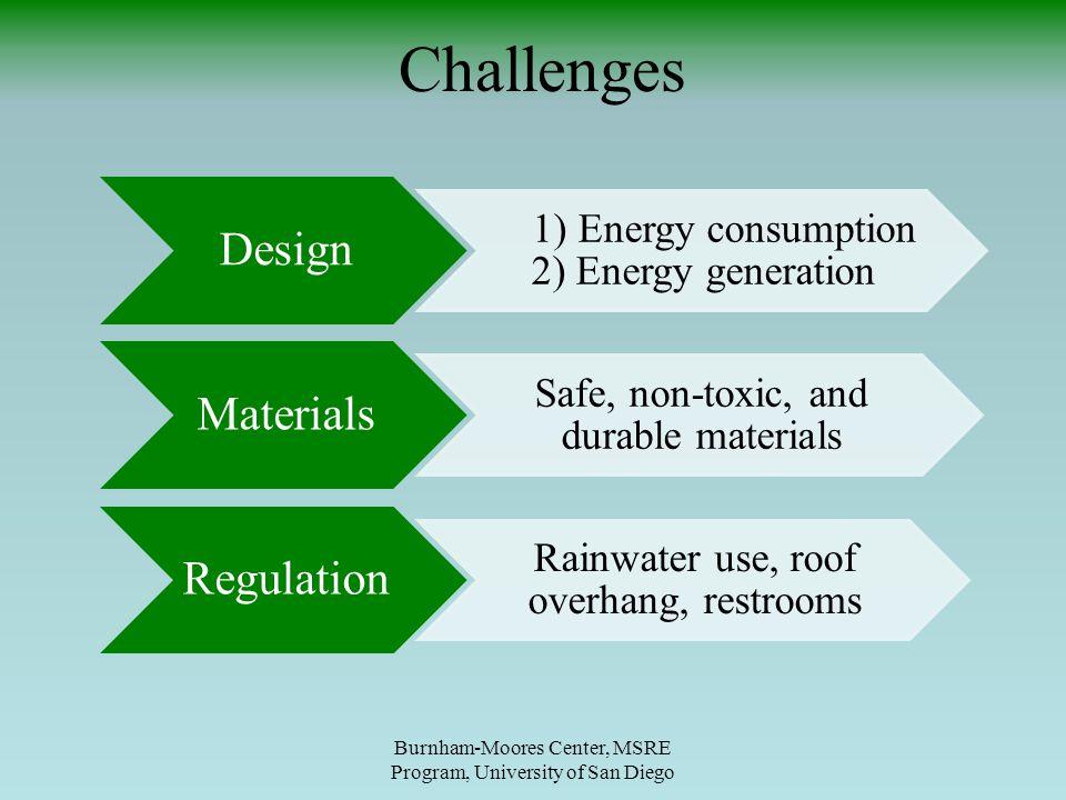 Challenges Burnham-Moores Center, MSRE Program, University of San Diego Design 1) Energy consumption 2) Energy generation Materials Safe, non-toxic, a