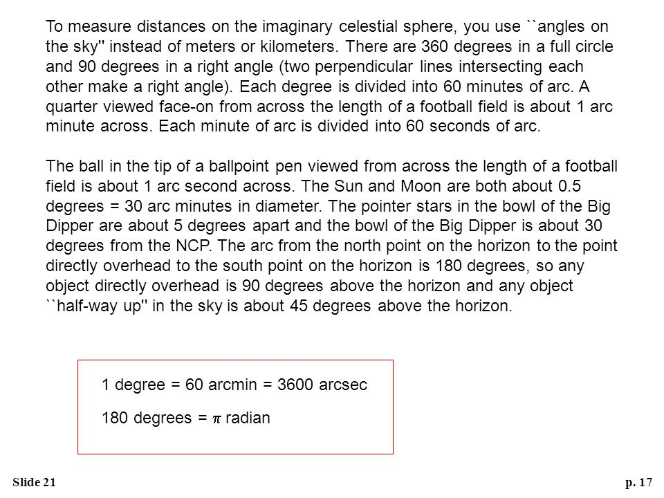 Slide 21 p. 17 To measure distances on the imaginary celestial sphere, you use ``angles on the sky'' instead of meters or kilometers. There are 360 de